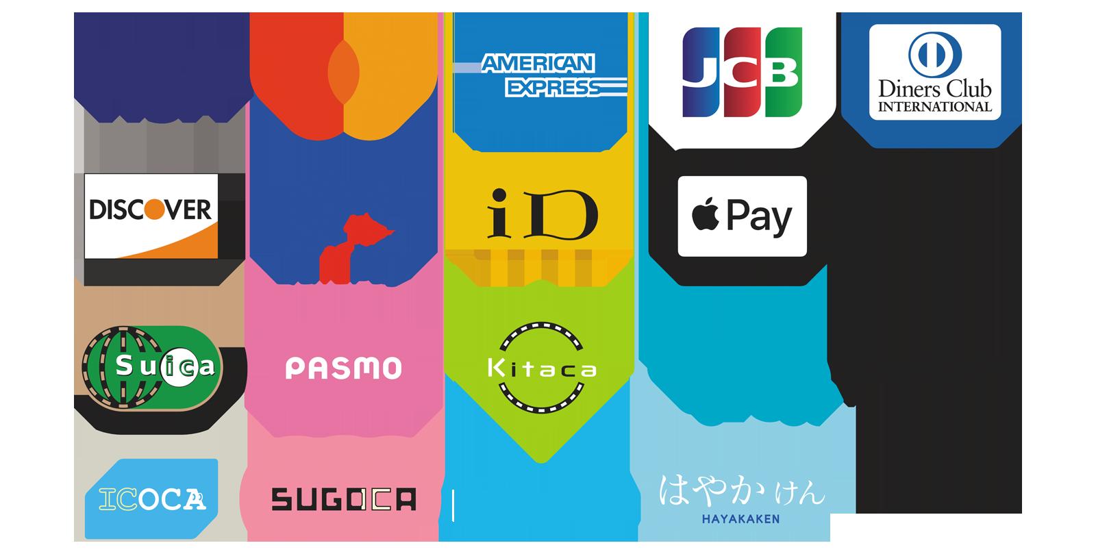 クレジットカード/電子マネー